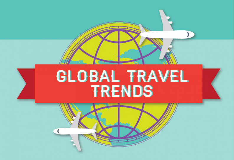 Infografik Travel Trends